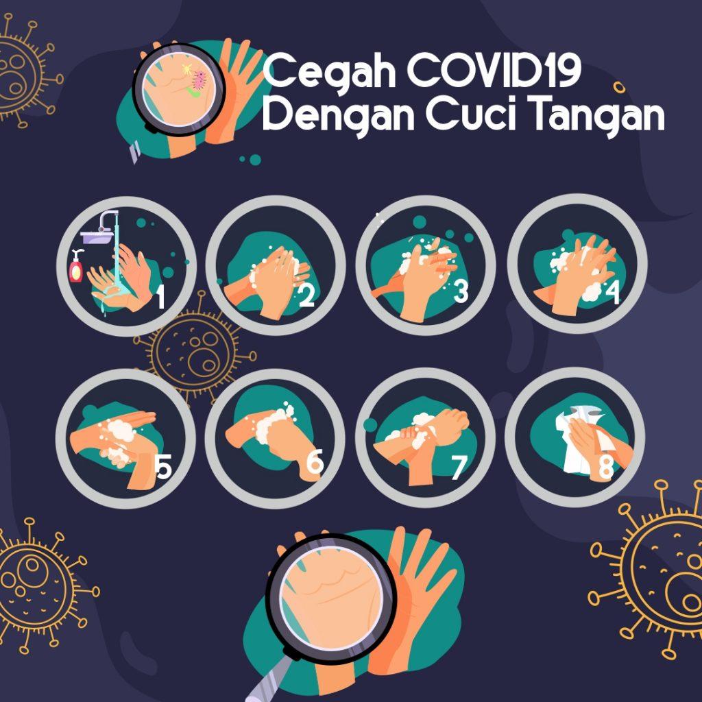 coronavirus covid 19 cara cuci tangan