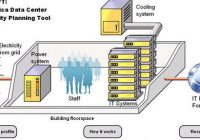 infrastruktur data center